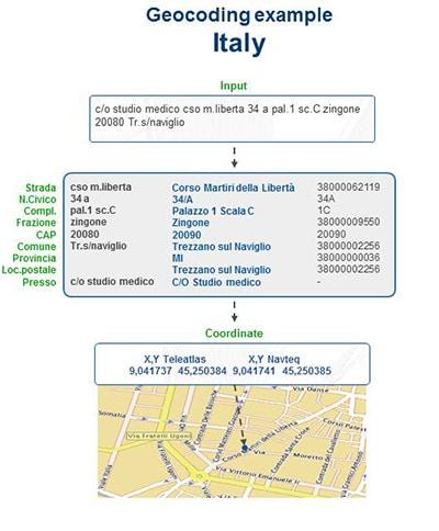 esempio geocodifica indirizzi