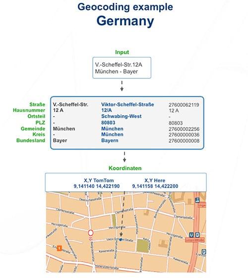 adressen geokodierung software