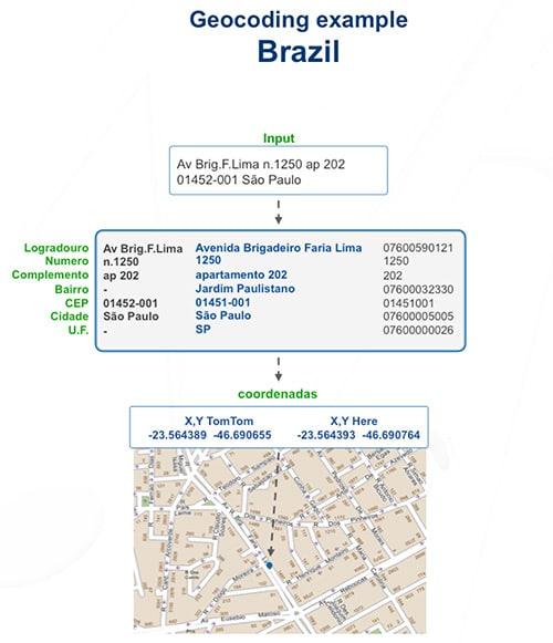 geocodificação de endereços