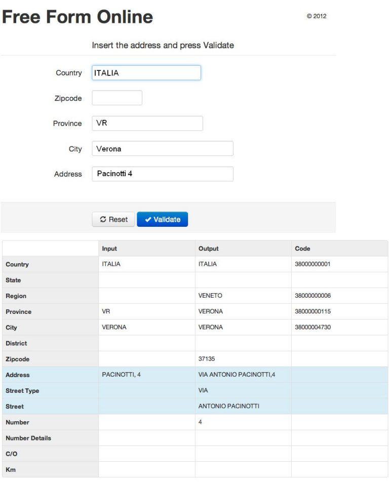 Normalisation des adresses en ligne